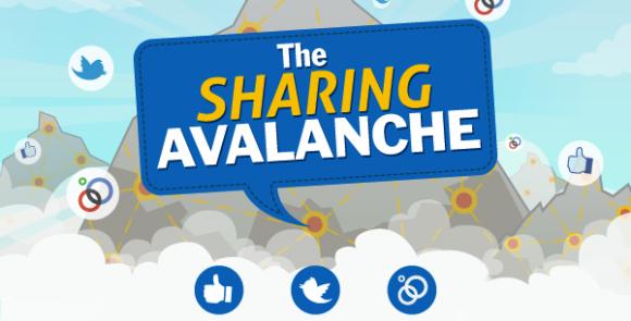 """I social media generano """"valanghe"""" di informazioni e condivisioni.techeconomy"""