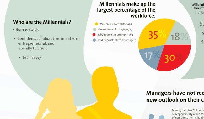 millennials_snapshot