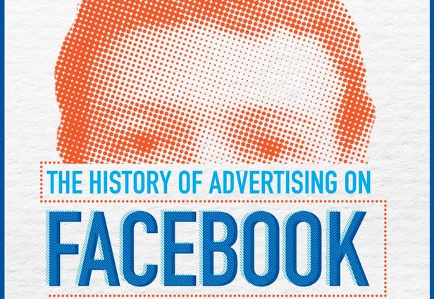 Infografica: la storia della pubblicità su Facebook.techeconomy