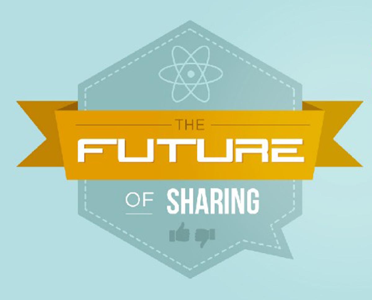 Il futuro della condivizione su Facebook.techeconomy