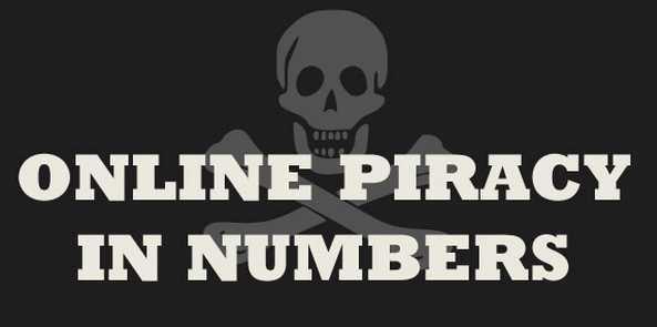 L'Università del Minnesota boccia le azioni legali per contrastare la pirateria.techeconomy