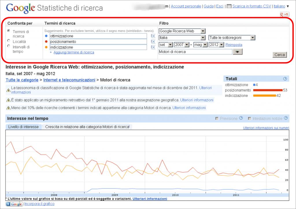 google insight search