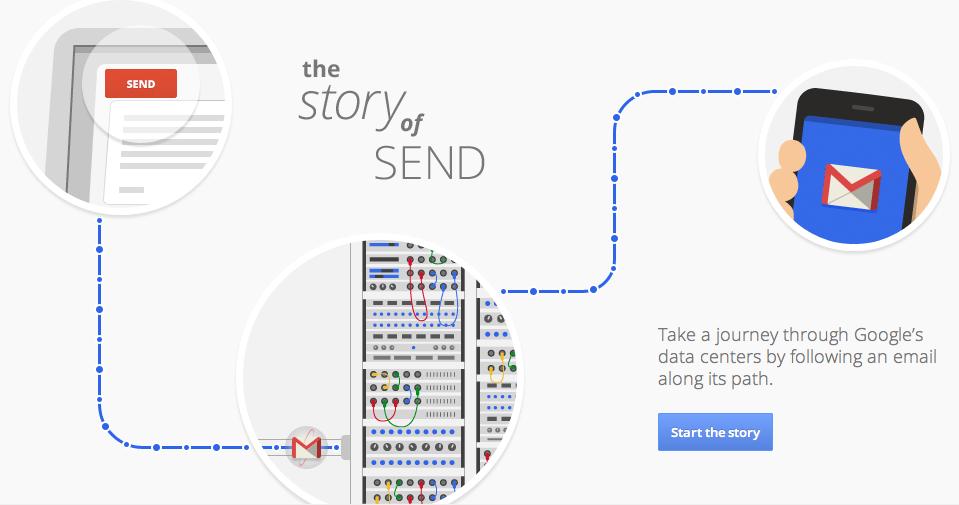 Google-Story-of-Send
