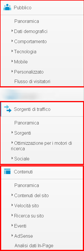 menu google analytics