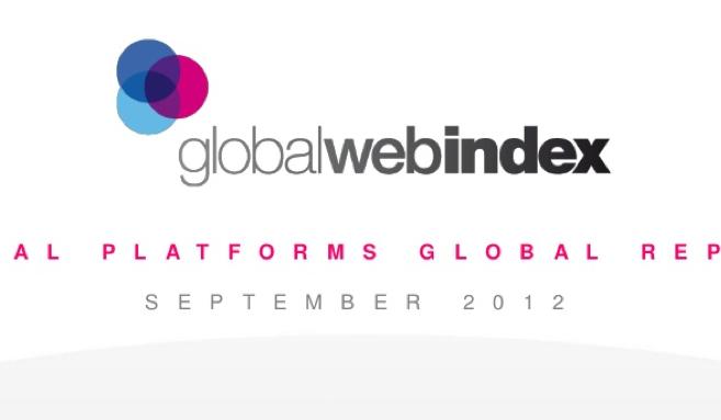 Global-Web-Index-Report