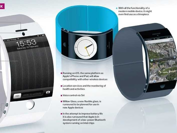 apple-iwatch-concept-3