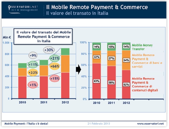 Mobile_Remote_PaymentCommerce_LOW