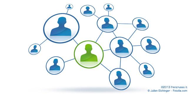ECCE/Customer: il rapporto tra banche e clienti è sempre più social