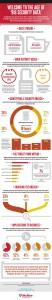 Infografica McAfee