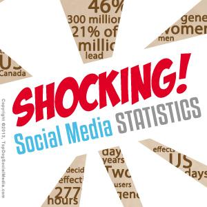 Social Media: statistiche per il 2013