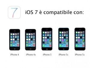 compatibilità-ios-7