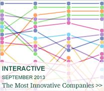 Le aziende più innovative secondo il Boston Consulting Group