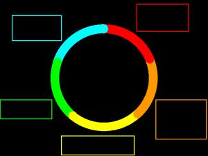 Implementare un piano di Digital Analytics(1)