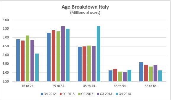 Age breakdown1