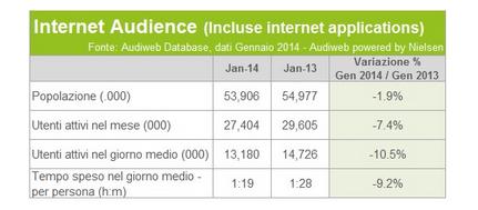 Audiweb_gennaio2014