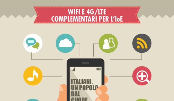 infografica_RicercaWiFi_Cisco