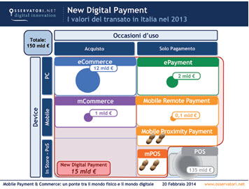 new_digital_payment