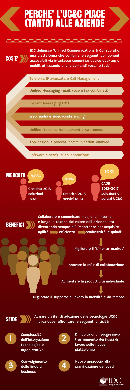 italy_infografica_uc_c