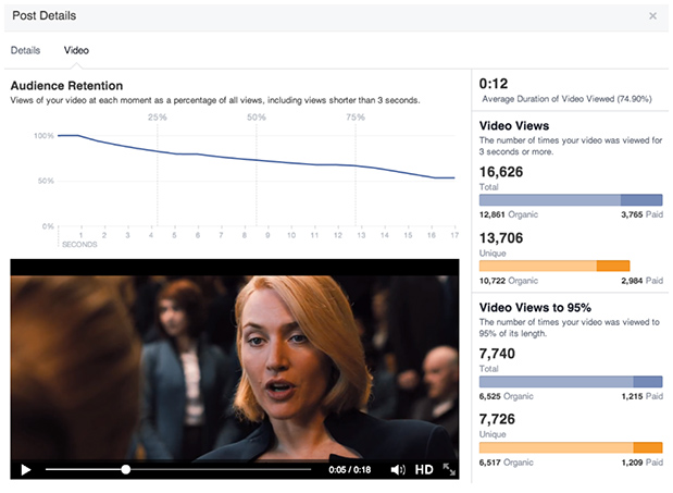 video-metriche-fb