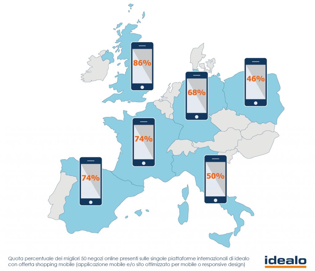 Europa-Mobile_IT