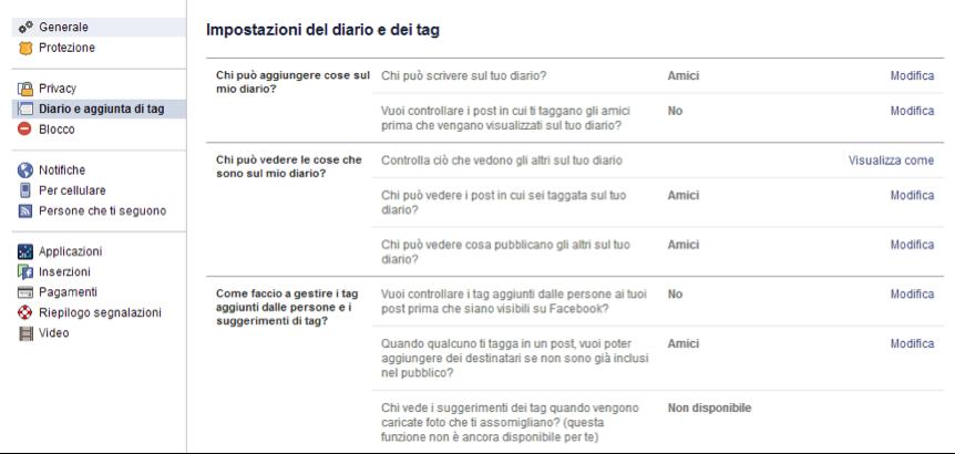 Facebook Diario