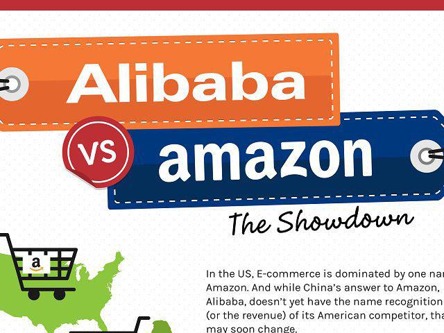 alibaba_vs_amazon_infographic_top