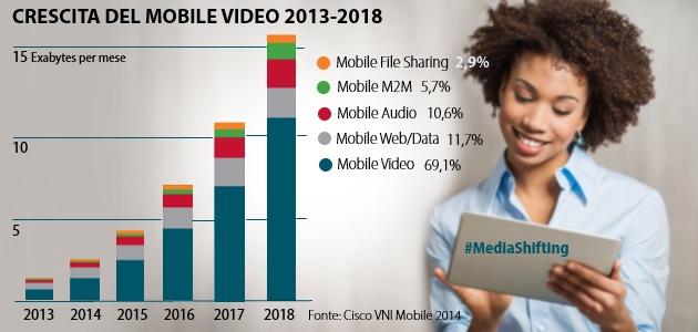 07_Cisco_Mobile_Video