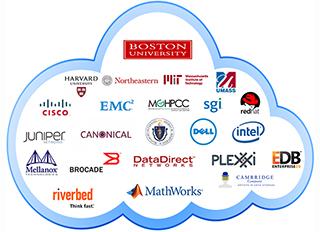 Massachusetts_Open_Cloud_Project_ml