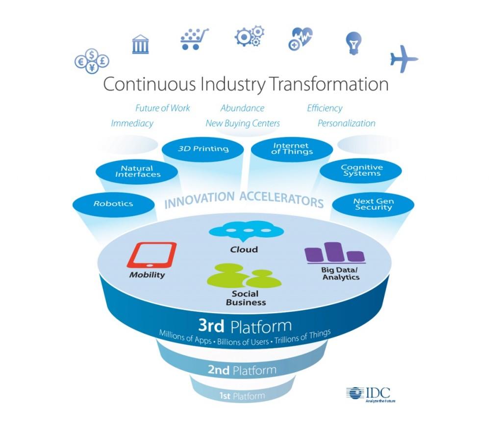 CS_IDC_-_Legacy_Transformation_pdf