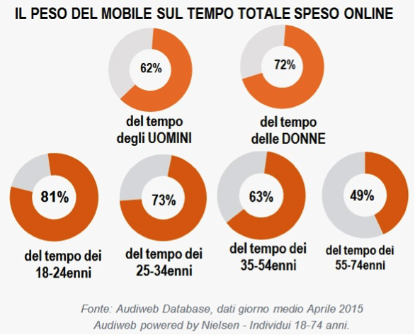 AudiwebAprile_mobile