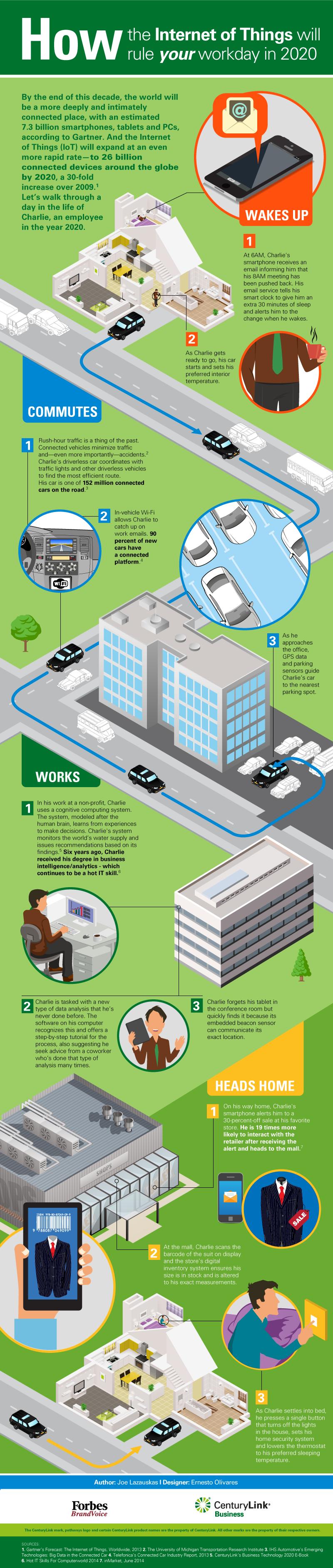 century-link_infographic1