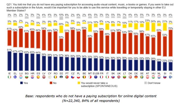 Eurobarometer2