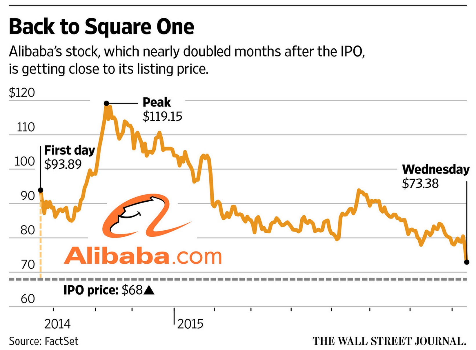 Reality_Hits_Alibaba's_Results_-_WSJ