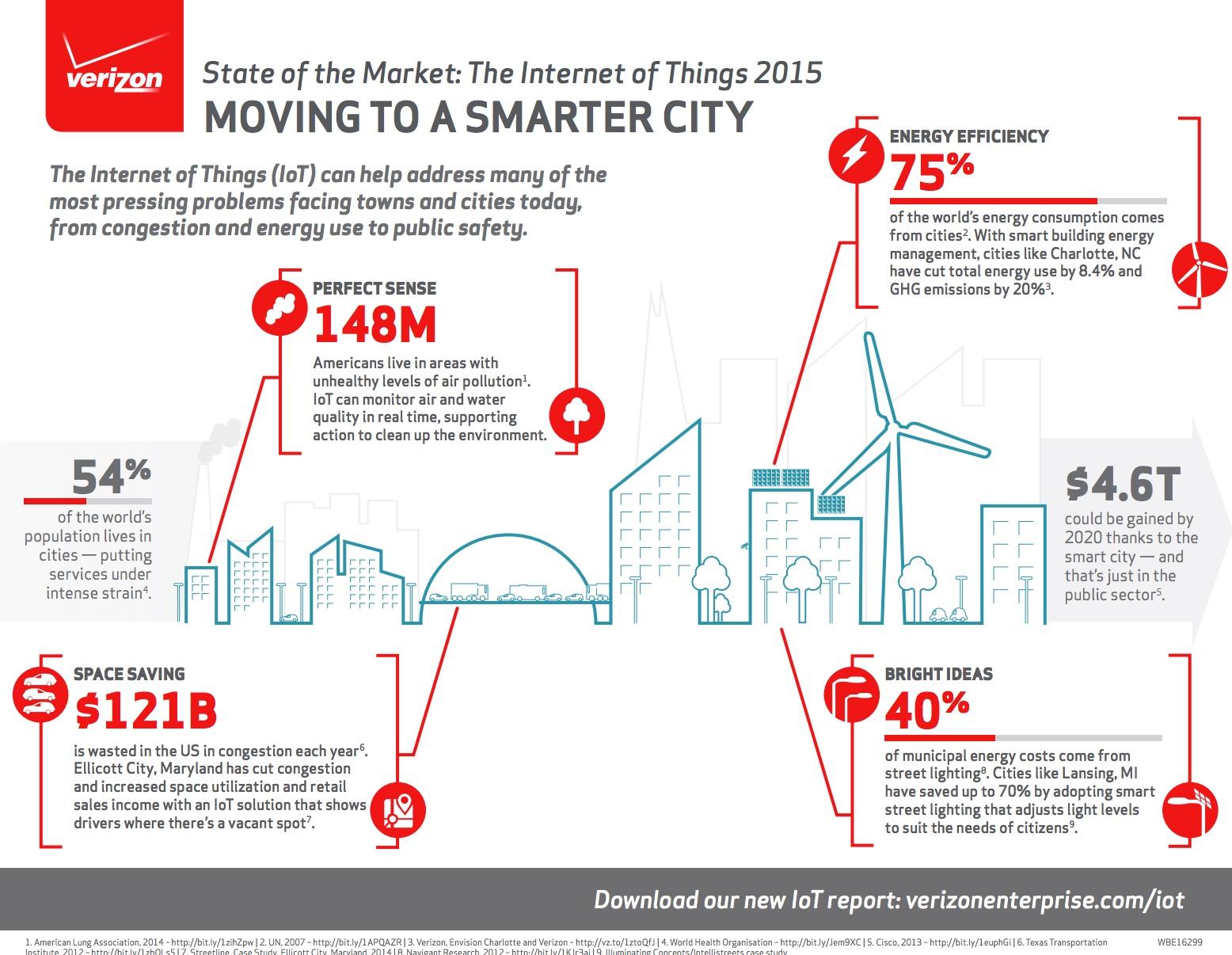 www_verizonenterprise_com_resources_infographic_ig_moving-to-a-smart-city_en_xg_pdf