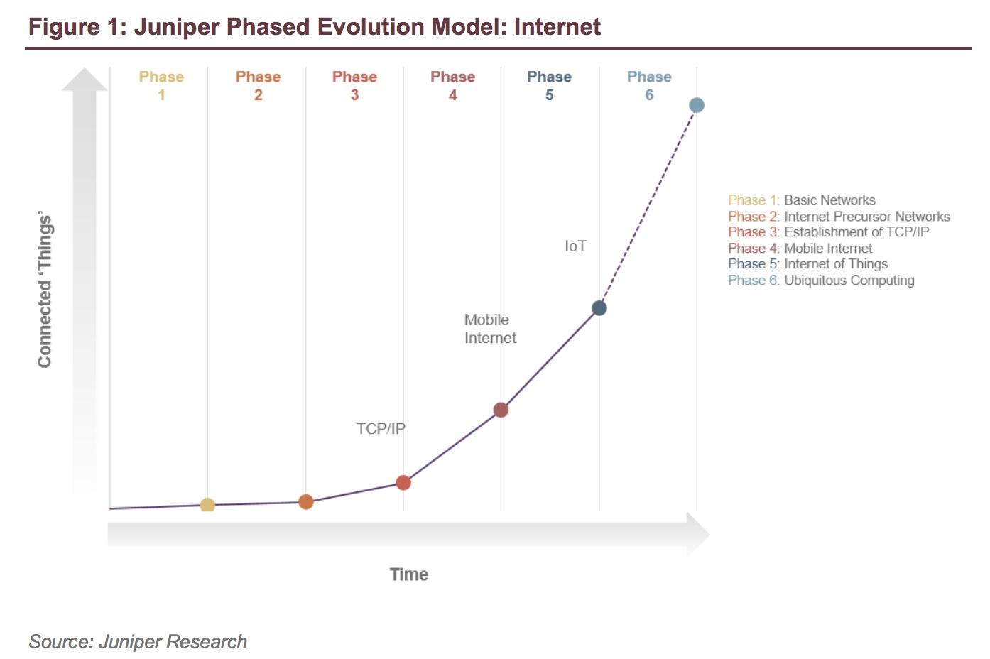 IoT-Internet-of-Transformation__1__pdf