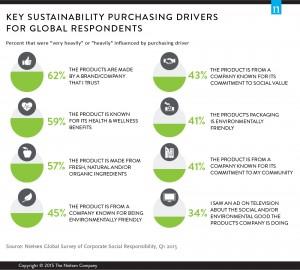 Responsabilità-New-Marketing-2