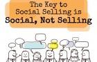 Mi fido, ti compro. E ti faccio comprare: a vendere di più è l'azienda responsabile!