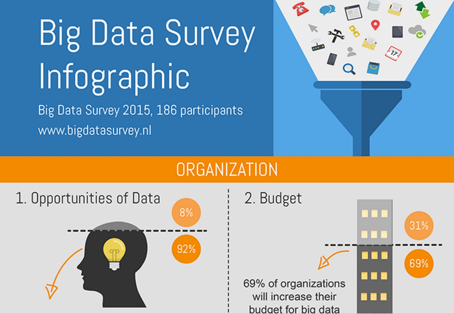 Datafloq_-_15_Visual_Insights_To_Get_Your_Organization_Ready_For_The_Future