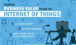 Jabil___Gaining_Business_Value_from_the_Internet_of_Things__Infographic_