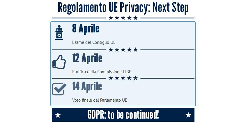 infografica-GDPR