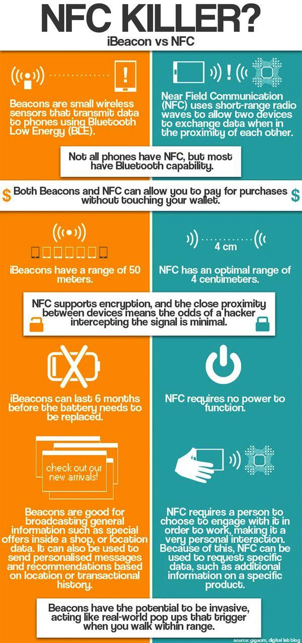 BLE-NFC-killer-infographic_ifwbbw-2