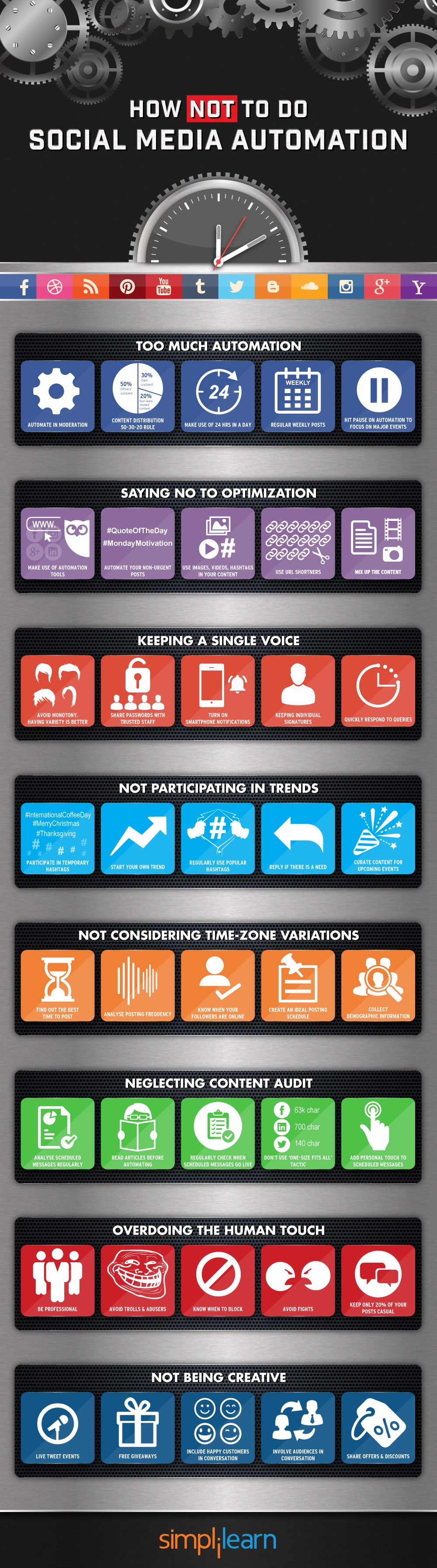 Best-socialmedia-automation-infographic.jpg