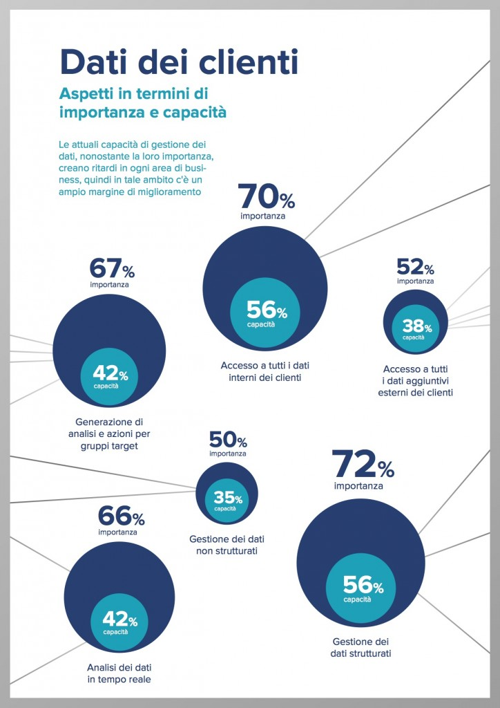 Infographic_DigitalBankingExpertSurvey2016_IT2