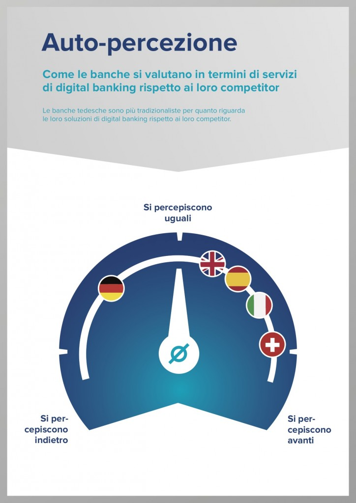 Infographic_DigitalBankingExpertSurvey2016_IT5