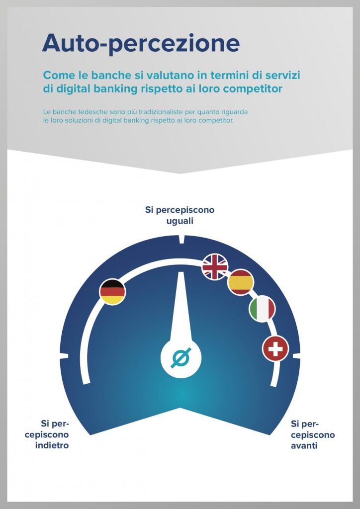 Infographic_DigitalBankingExpertSurvey2016_IT5