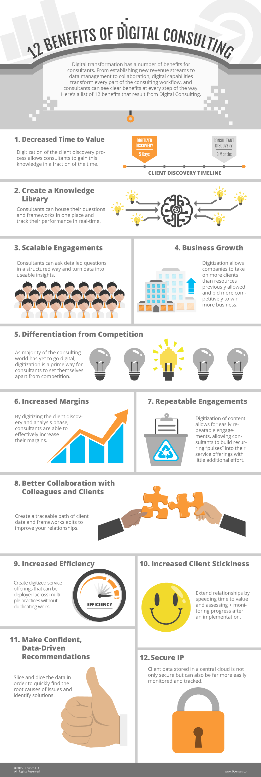 12-Benefits-of-Digital-Consulting_UPDATED-v.2.png