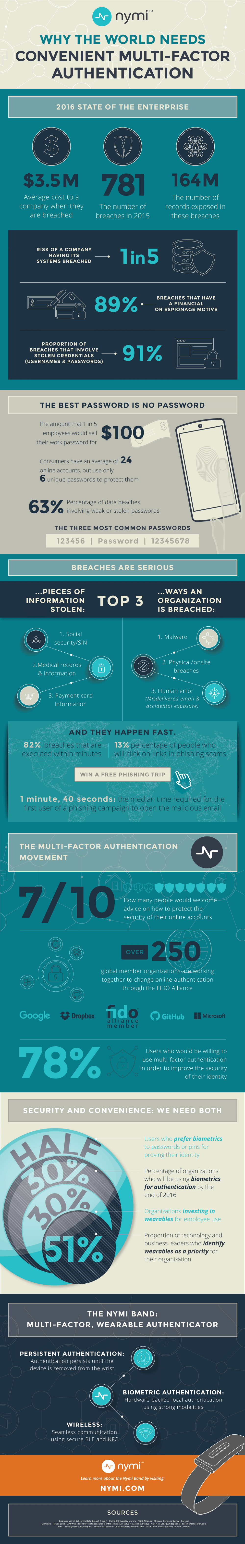 Security8-&-Passwords-Infographic_1000px (2) (1)