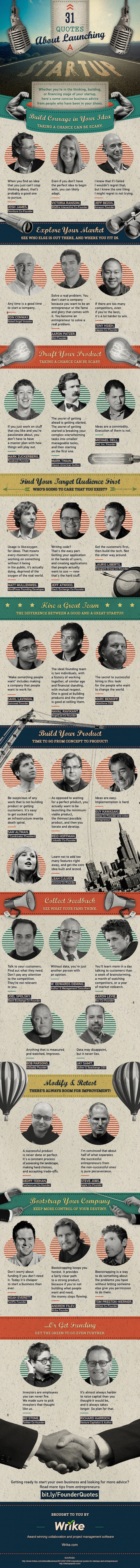 31-quotes-on-how-to-launch-a-startup-infographic