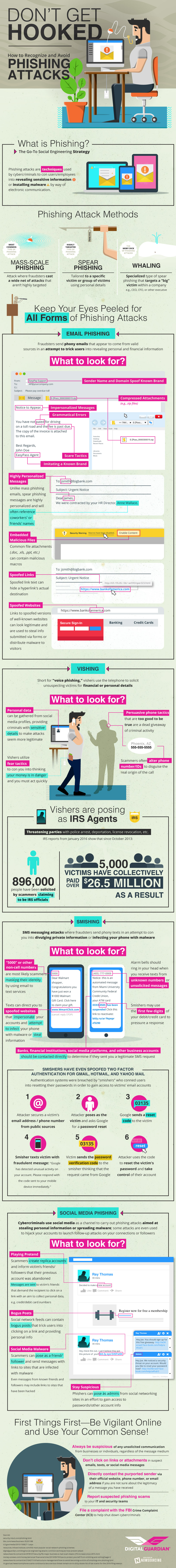 phishing-attacks-infographic-final-999