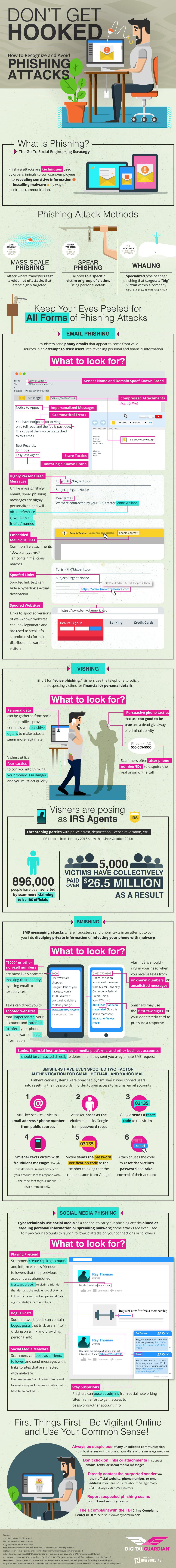 phishing-attacks-infographic-final-999